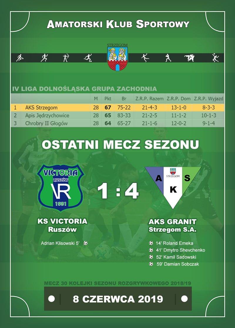 KS Victoria Ruszów  vs  AKS GRANIT Strzegom S.A.