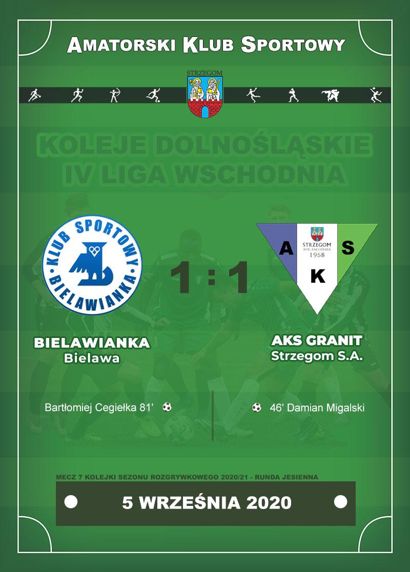 Bielawianka Bielawa vs AKS GRANIT Strzegom S.A.