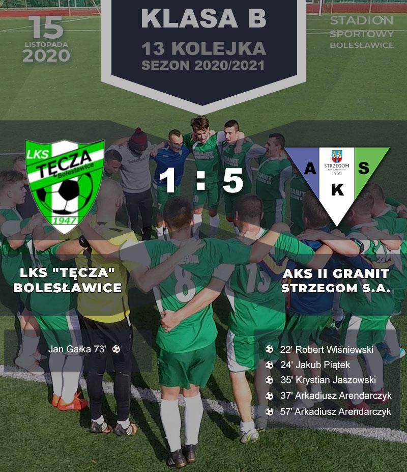 TĘCZA Bolesławice vs AKS II Strzegom
